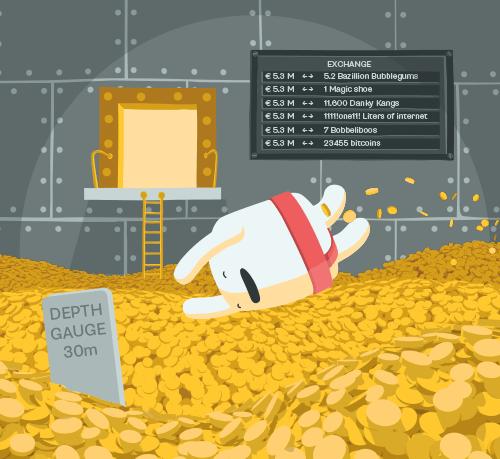 Casumo-miljonar